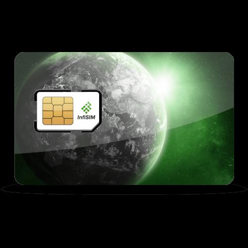 Global M2M SIM Cards - Aggregated Data