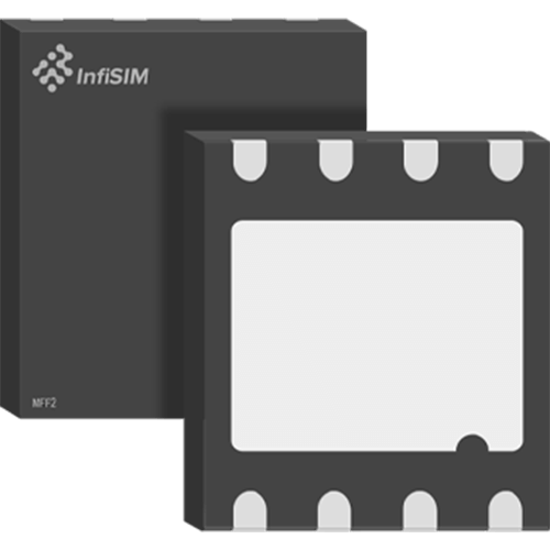 Our M2M SIMs are available in eSIM (eUICC) format