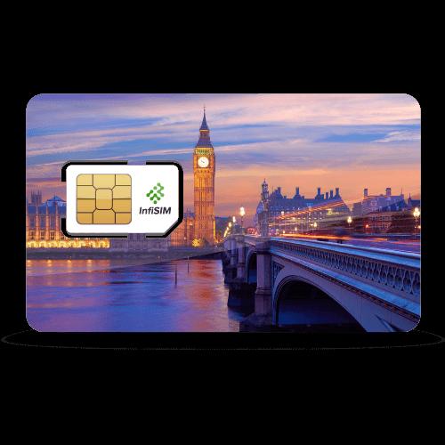 UK M2M SIM Cards by InfiSIM